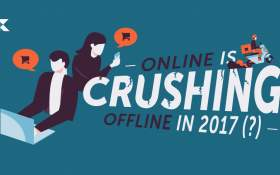 Online is crushing offline in 2017 (?)